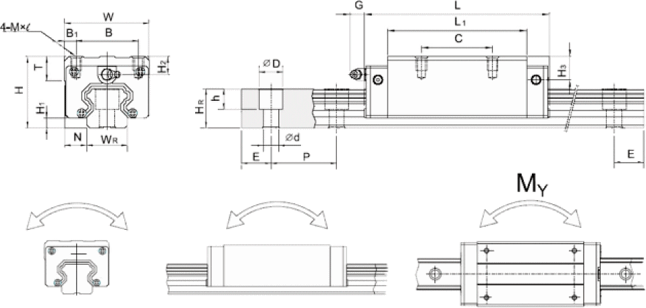 Linear Guides and Rails Diagram 2