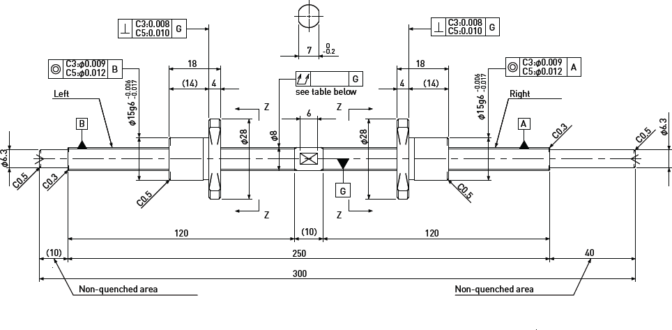 SD Diagram 5