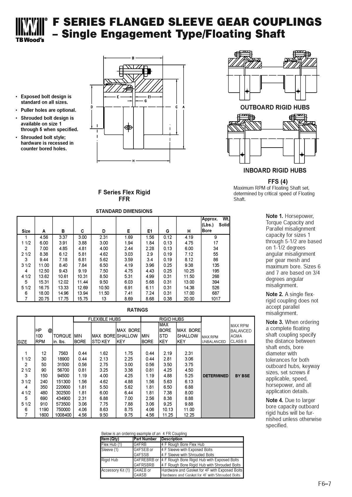 Gear Shaft Coupling Page 3