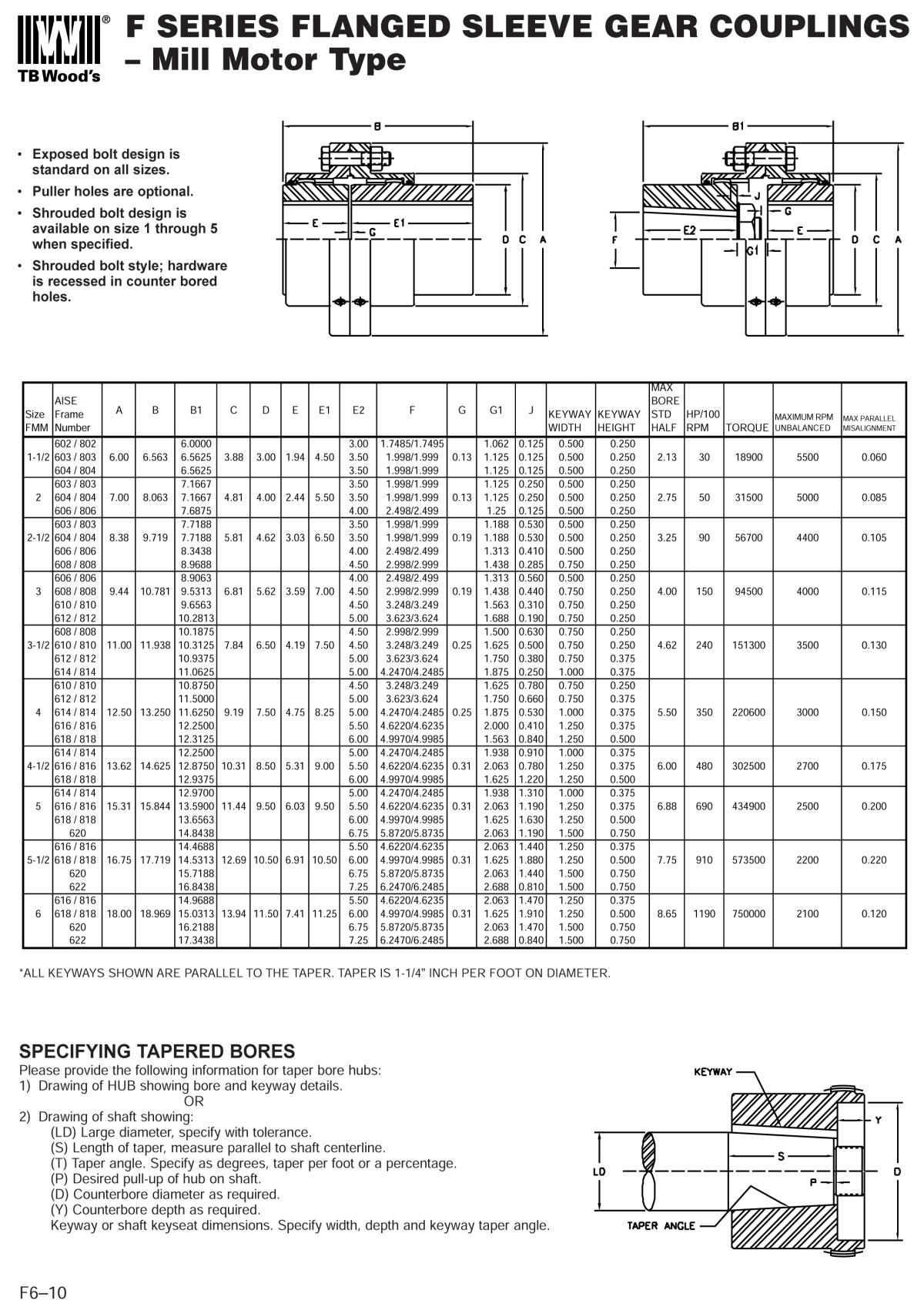 Gear Shaft Coupling Page 10