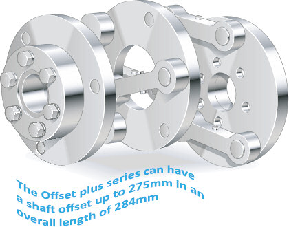 Schmidt Couplings 4