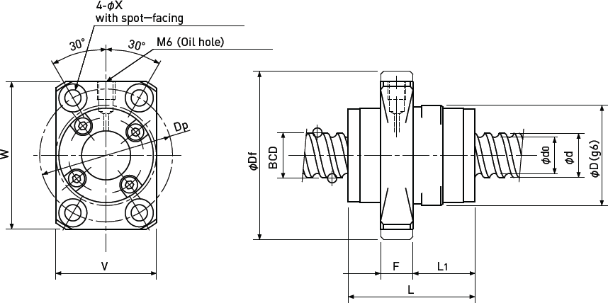 Ballscrew Single Nut with Flange Diagram 5