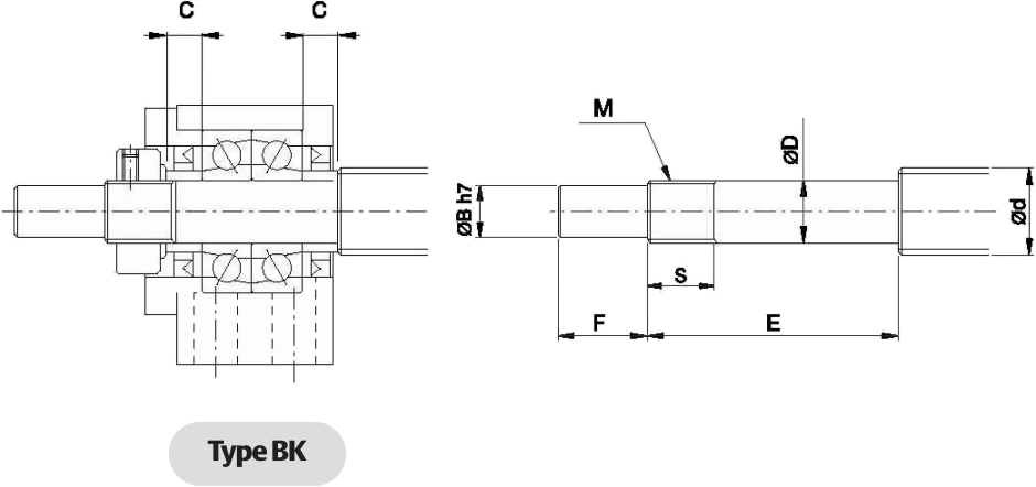 Recommended shaft end shape diagram, BK