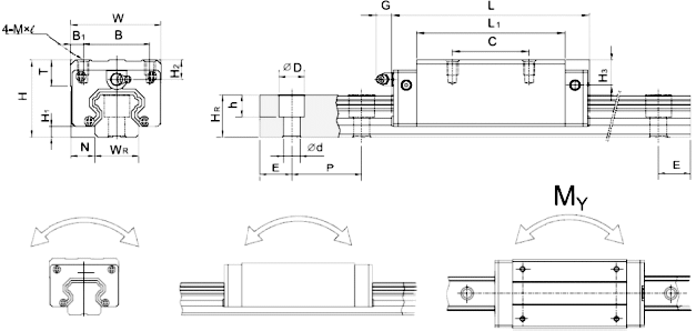 Linear Guides and Rails Diagram