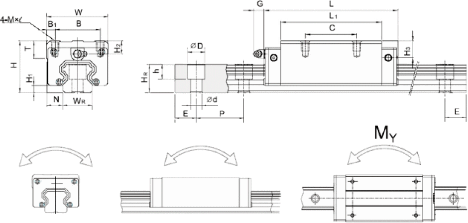 Linear Guides and Rails Diagram 3