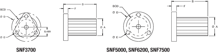MTS Series - Easy Mount Flange Diagram