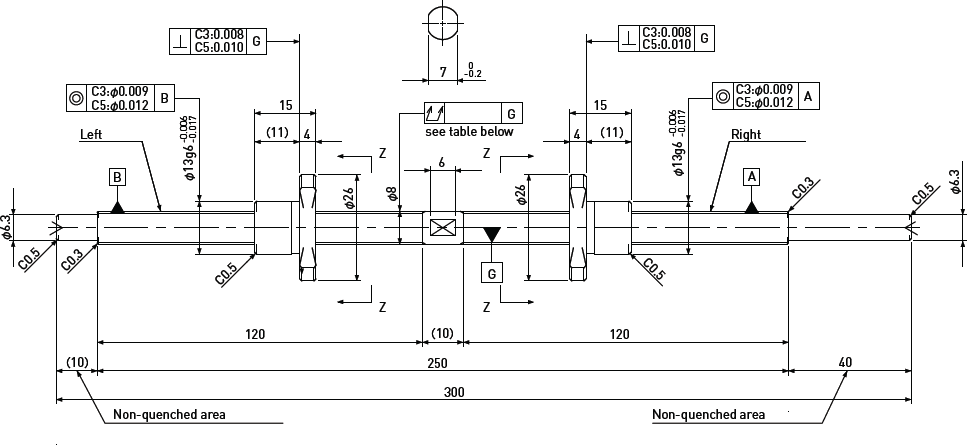 SD Diagram 4