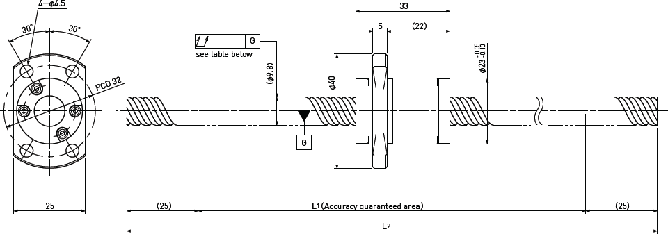 SR Diagram 21