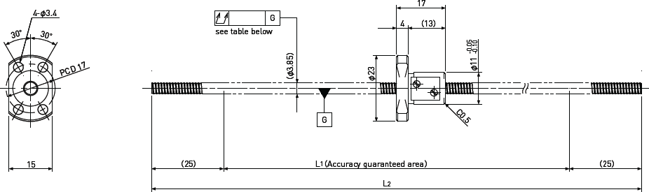 SR Diagram 3