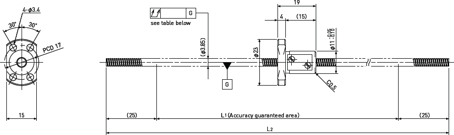 SR Diagram 4