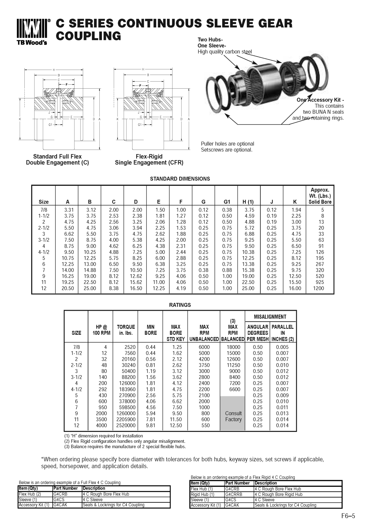 Gear Shaft Coupling Page 7