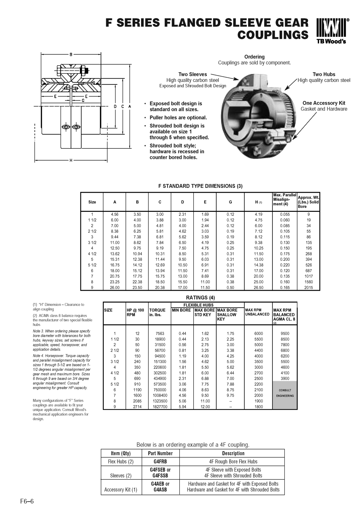 Gear Shaft Coupling Page 8