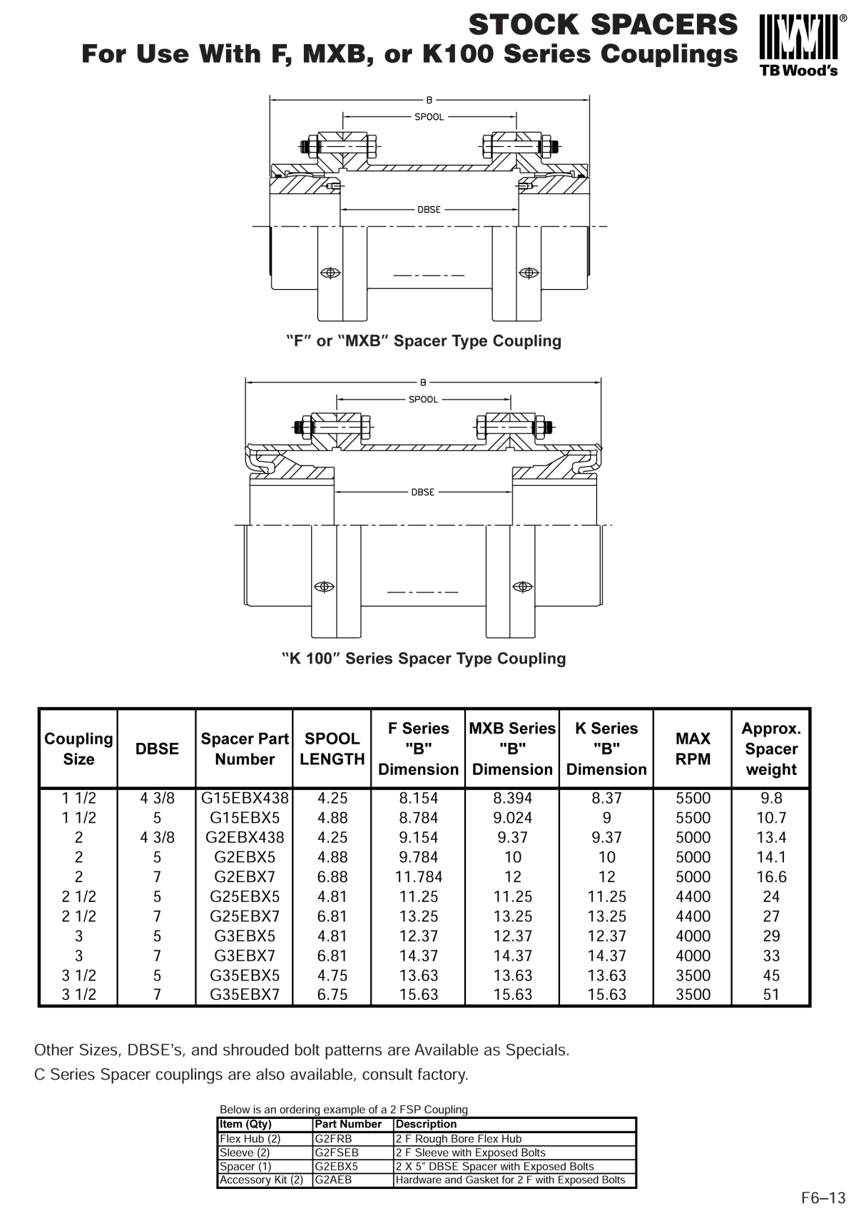 Gear Shaft Coupling Page 6