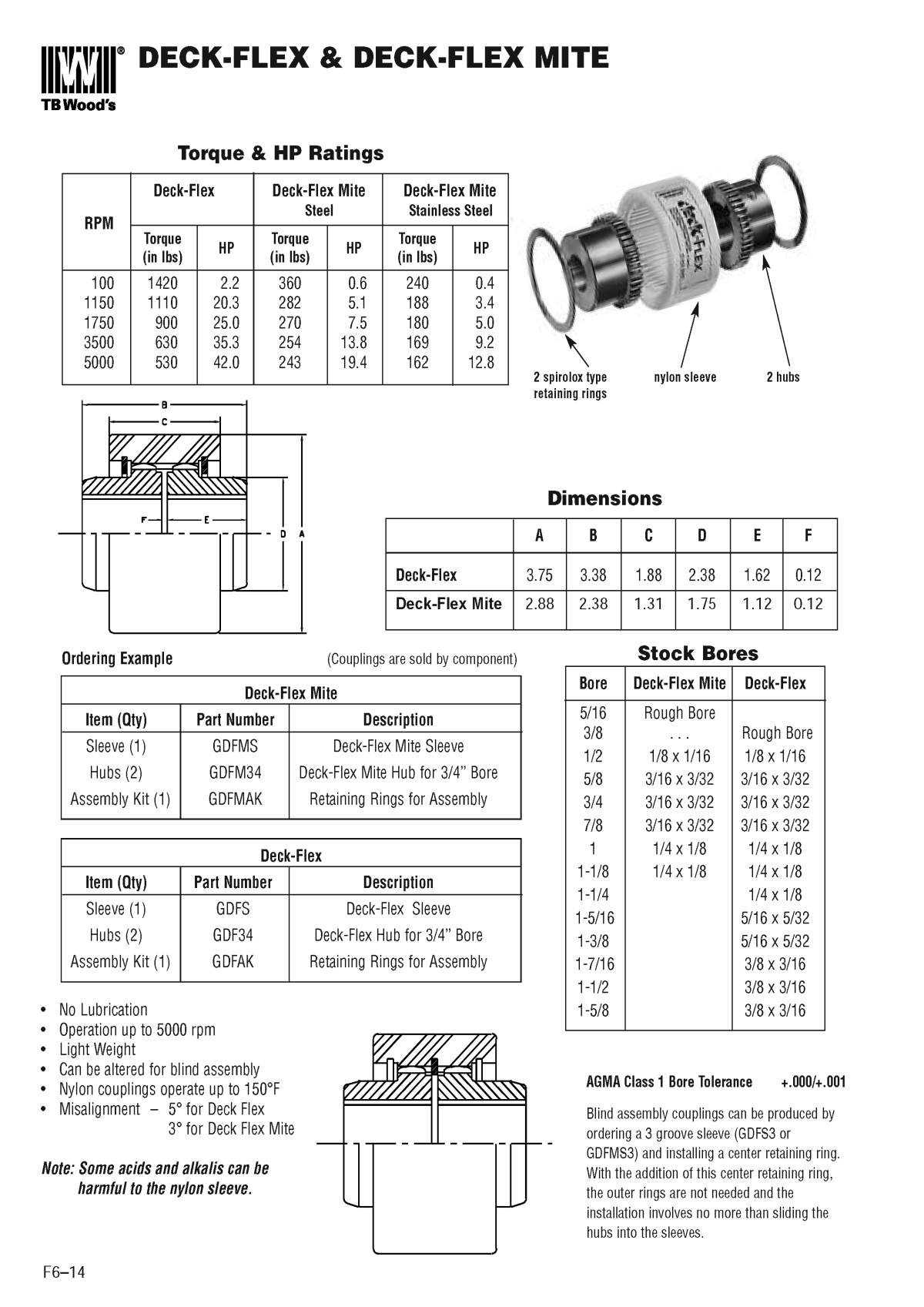 Gear Shaft Coupling Page 12
