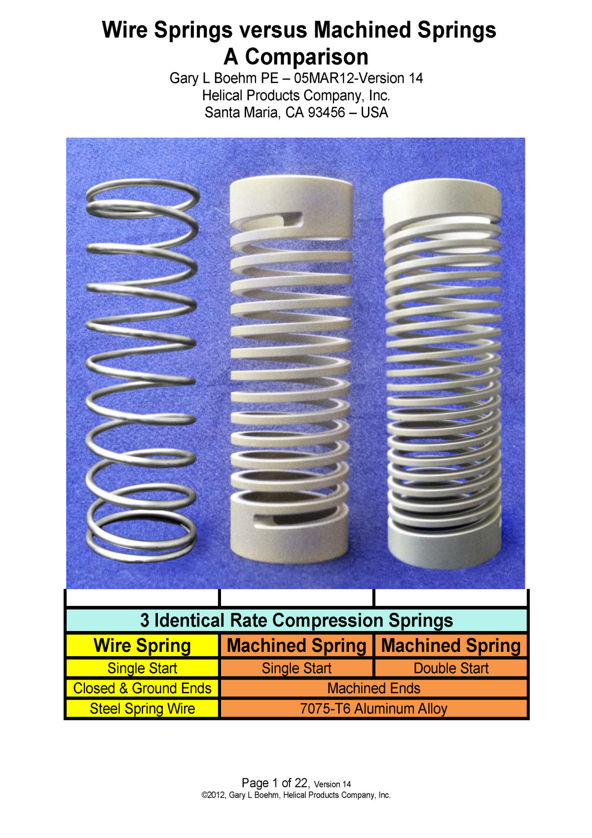 White Paper machined springs vs wound springs Page 8