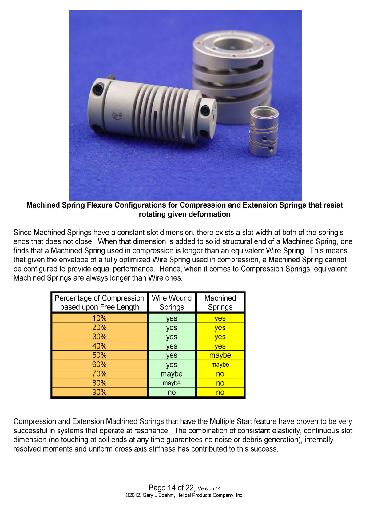 White Paper machined springs vs wound springs Page 20