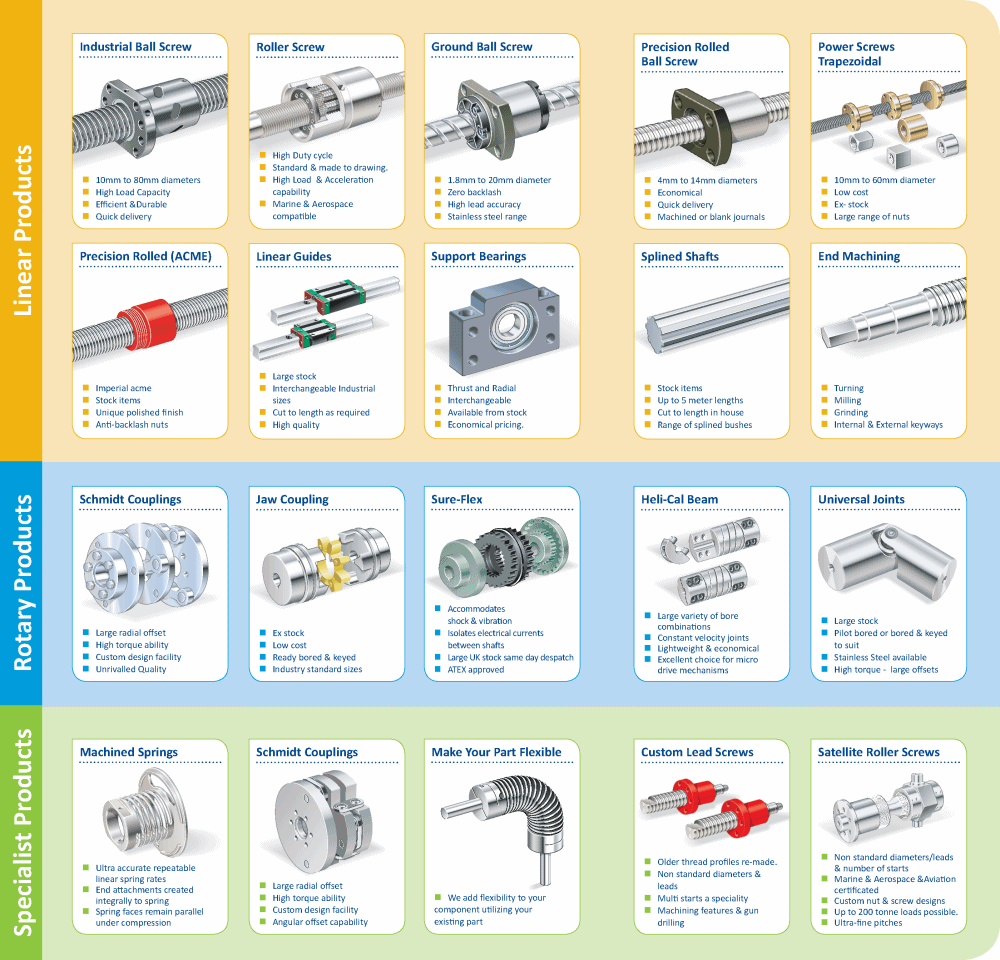 Abssac Products Overview