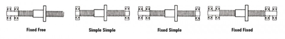 Distance between shafts bearing arrangement.jpg